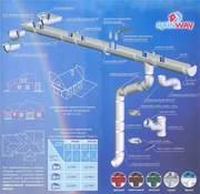 Водосточные системы Житомир